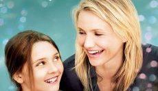 My-Sisters-Keeper-2009-ชีวิตหนู…ขอลิขิตเอง-e1570700186294
