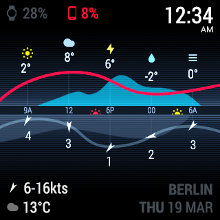 ByssWeather for Wear OS v2.6.1.2 screenshots 13
