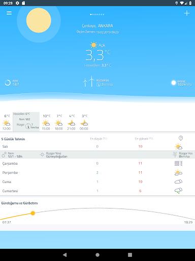 Meteoroloji Hava Durumu v6.1.10 screenshots 7