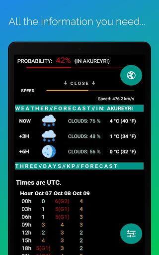 Northern Eye Aurora Forecast v3.3 screenshots 5