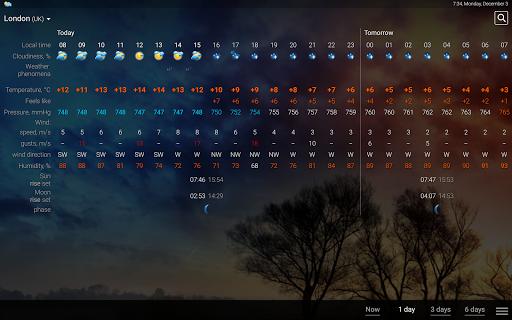 Weather rp5 2021 v20 screenshots 5
