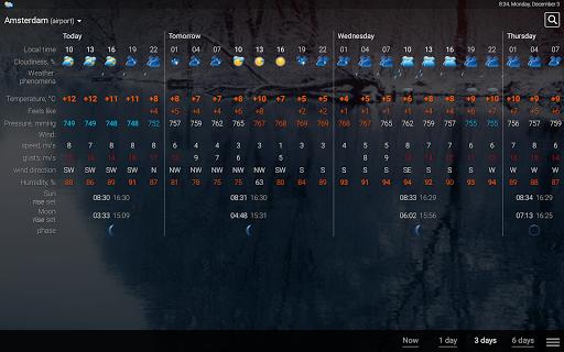 Weather rp5 2021 v20 screenshots 6