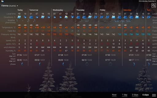 Weather rp5 2021 v20 screenshots 7