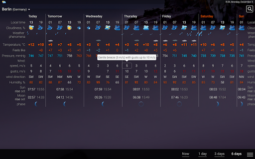 Weather rp5 2021 v20 screenshots 8