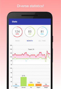 Blood Pressure Diary v0.1.17 screenshots 2