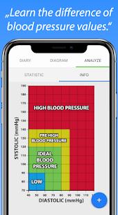 Blood Pressure Diary v1.4.0 screenshots 5