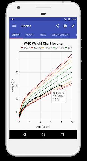 Child Growth Tracker v5.09 screenshots 2