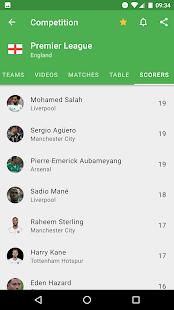 CrowdScores – Live Scores amp Stats v4.7.2 screenshots 6