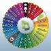 Download The Luckiest Wheel 4.1.2.4 APK