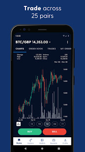 Luno Buy Bitcoin Ethereum and Cryptocurrency v7.18.0 screenshots 6