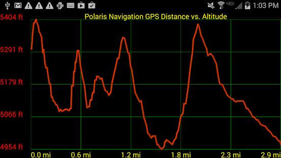 Polaris GPS Navigation Hiking Marine Offroad v9.18 screenshots 22
