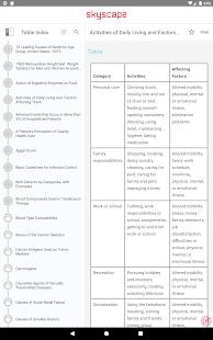 Tabers Cyclopedic Medical Dictionary v3.5.23 screenshots 18