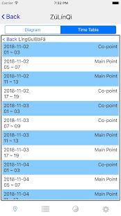 Chrono-Acupuncture v2.3.1 screenshots 5