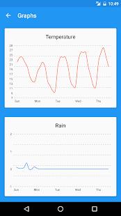 Forecastie – Weather app v1.17.2 screenshots 3