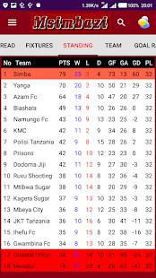 Mwana Msimbazi v1.6.1 screenshots 11