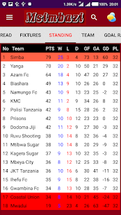 Mwana Msimbazi v1.6.1 screenshots 3
