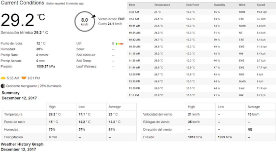 Tiempo AMBA v15.1 screenshots 5