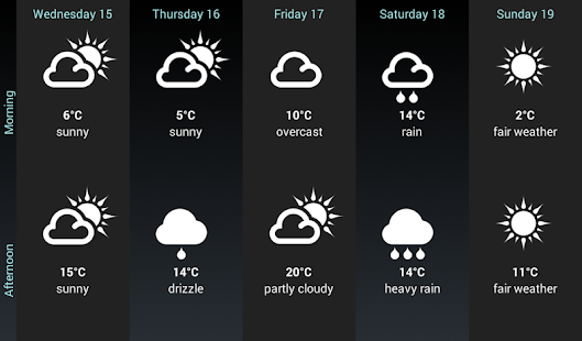 Weather for the World v3.7.10.16 screenshots 16
