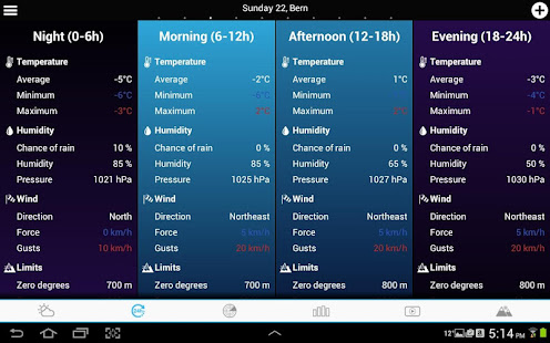 Weather for the World v3.7.10.16 screenshots 18