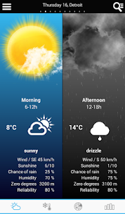 Weather for the World v3.7.10.16 screenshots 9
