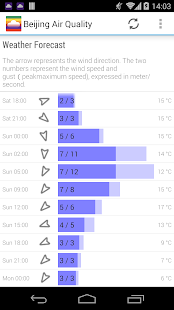 Air Quality Real time AQI v3.5 screenshots 4