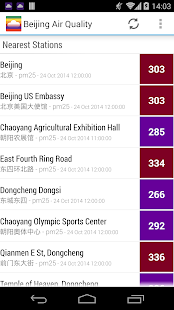 Air Quality Real time AQI v3.5 screenshots 5