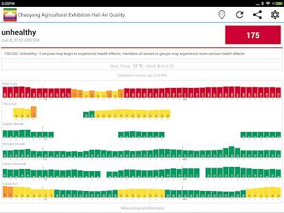 Air Quality Real time AQI v3.5 screenshots 8